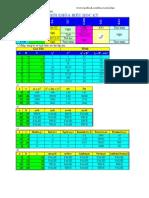 Bài Tập Tổng Hợp Excel Từ Cơ Bản Đến Nâng Cao (Có Đáp Án)
