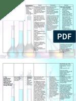 Compilation of 20 Journals regarding Phase Change Materials