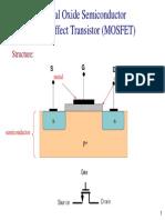 15 MOSFET Threshold Voltage