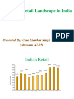 UNIT-1 Changing Retail Landscape in India 2