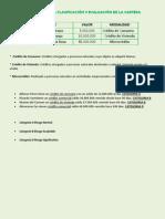 Normas Para La Clasificación y Evaluación de La Cartera