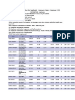 City of Carmel-By-The-Sea Public Employee Salary Database 2011