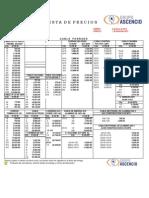 Lista de Precios Cables Condumex Forrados