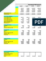 Projected F&B Budget Rohini08-09 Main Copy