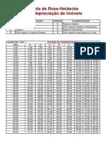 Tabela de Ross Heidecke