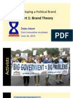 Brand Management in Politics
