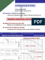 TEMA4 RSE Filtros (Diagramas Bode)[2]