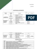 Planificare calendaristica - Fizica, clasa a X-a