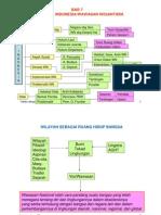 Geopolitik Indonesia - Wawasan Nusantara