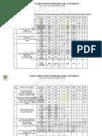 Seat Status for B.tech 2014