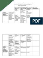 Matrices Para El Cod.conv.