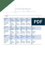 rbrica para evaluar un taller sobre la concurrencia voclica
