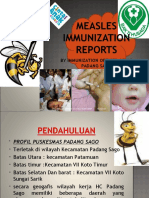 Measles Immunization Reports