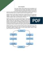 2-Regulatory Framework of Banks