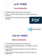 Tower Load Calculation