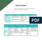 Practica Calificada de Quimica Organica 1