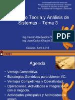 Seminario Ventajas Competitivas HM v 2