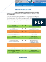 guion_s2_monosilabos