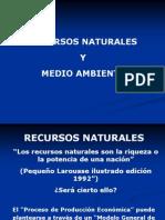 Recursos Naturales en El Peru2