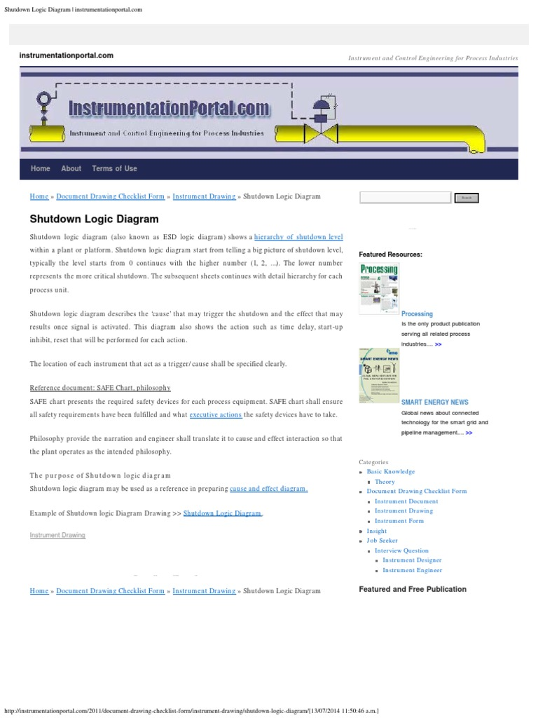 Shutdown Logic Diagram Instportal System Vacuum Tube Draw A