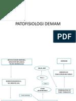 Patofisiologi Demam - Andry