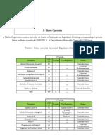 Matriz Curricular Engenharia Metalúrgica IFMG-Campus Ou Ro Branco (7)