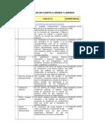 Requisitos Legales Orden_limpieza