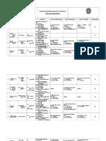 Direcciones Municipales Actualizado El 25-05-10