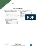 PPP Poll - Ohio Treasurer's Race
