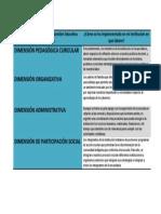 Dimensión Del Modelo de Gestión Educativa Estratégica