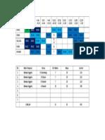 Jadual Waktu Guru Buku Rekod Baru_2014