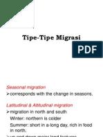 Tipe-Tipe Migrasi.ppt