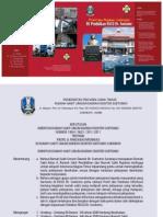 Contoh Panduan Informasi RS Dr.soetomo Sby