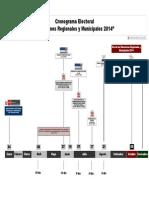 Cronograma ERM 2014 Res JNE