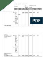 4 Trainees Progress Sheets
