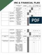 3 Year Work & Financial Plan 2012