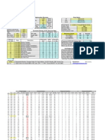 Excel Economics Spreadsheet