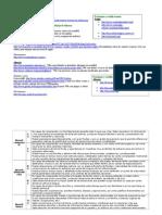 Idiomas- Aprendizaje y Certificación_Enlaces