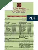 Automobile Insurance Form Filling Details