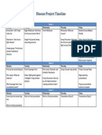 Dealing With Disease PBL Timeline