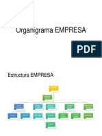 Ejemplo Organigrama
