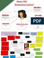 Tudor and Stuarts in Mind-Maps