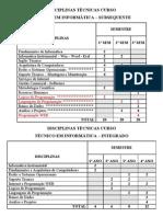RELAÇÃO DAS DICIPLINAS TÉCNICAS