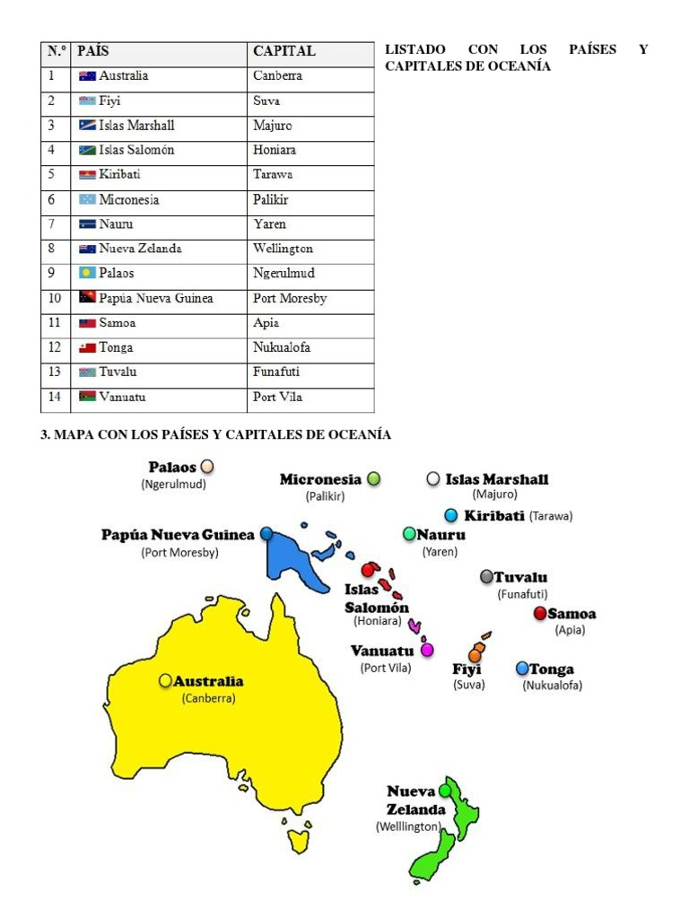 Listado Con Los Países Y Capitales De Oceanía