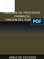 Administracion II - Farmacia