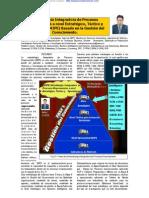 Articulo Metodología Integradora de Procesos Empresariales MIPE - 2007