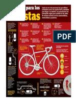 Las reglas para los ciclistas