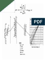 Nomograma Coeficiente SN