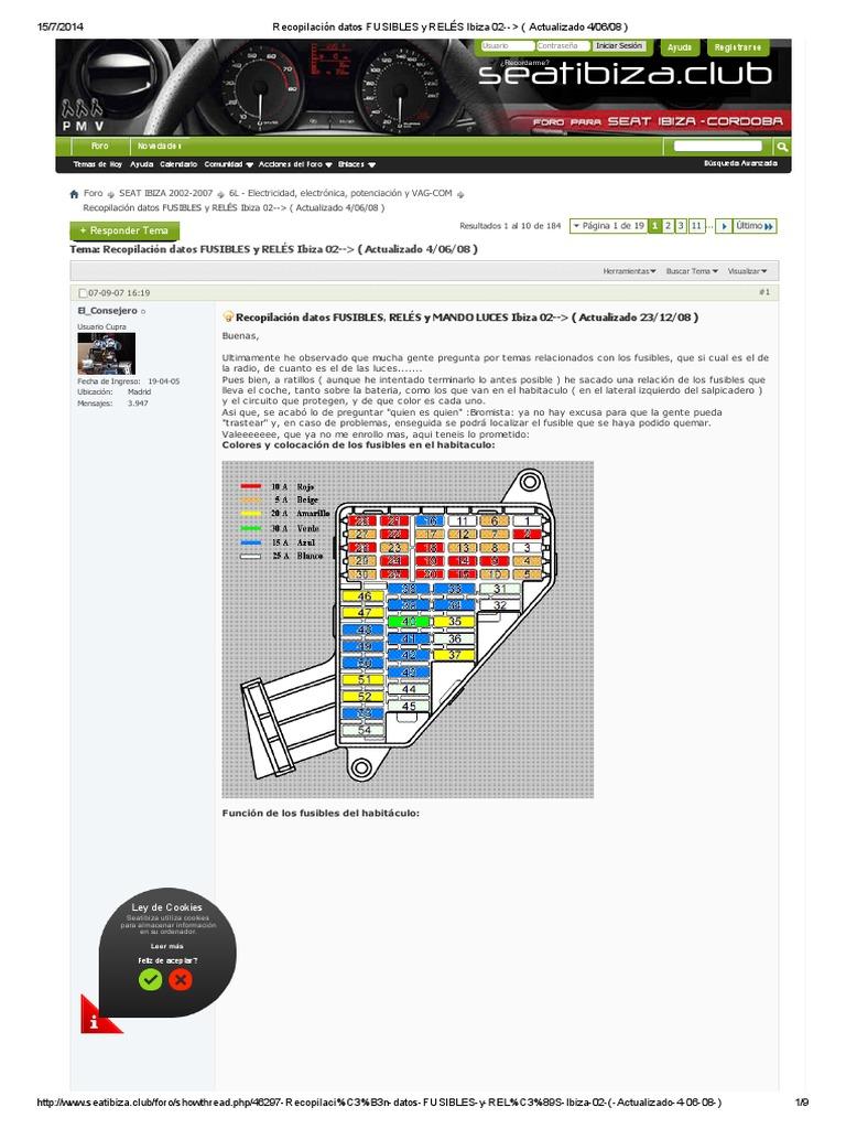 recopilaci n datos fusibles y rel s ibiza 02 actualizado 4 06 08. Black Bedroom Furniture Sets. Home Design Ideas