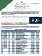 Notificación Ganadores - 3er Sorteo de Obras ME-CCC-SO-2013-05-GD Const de 401 Nuevas Escuelas